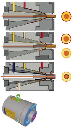 multi-layer-extrusion